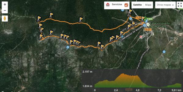 Ruta siete picos, imagen wikiloc